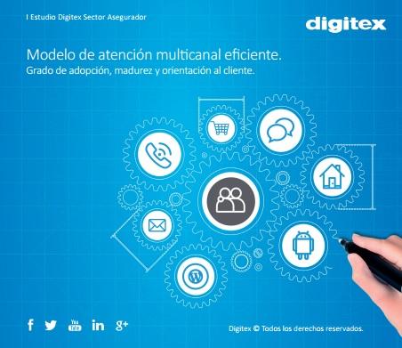I estudio digitex