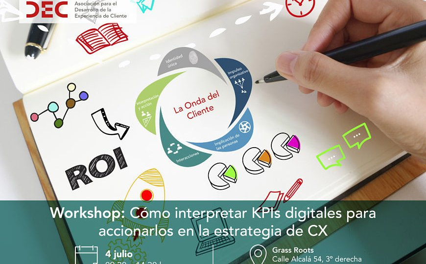 interpretar kpis