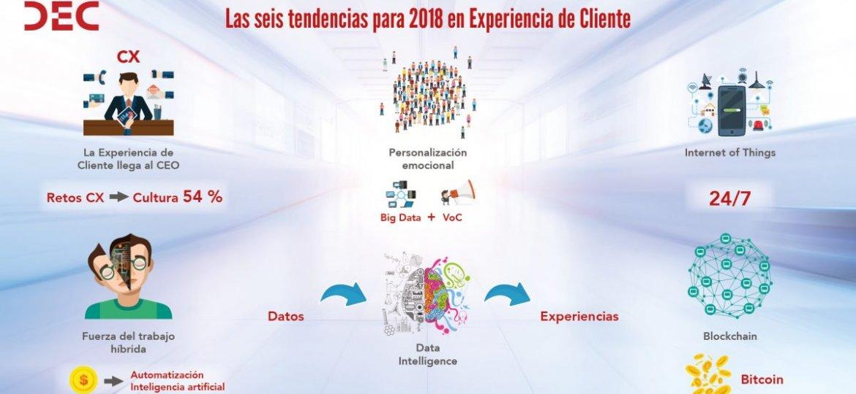 tendencias experiencia cliente 2018
