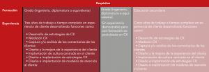 Tabla requisitos Certificación DEC