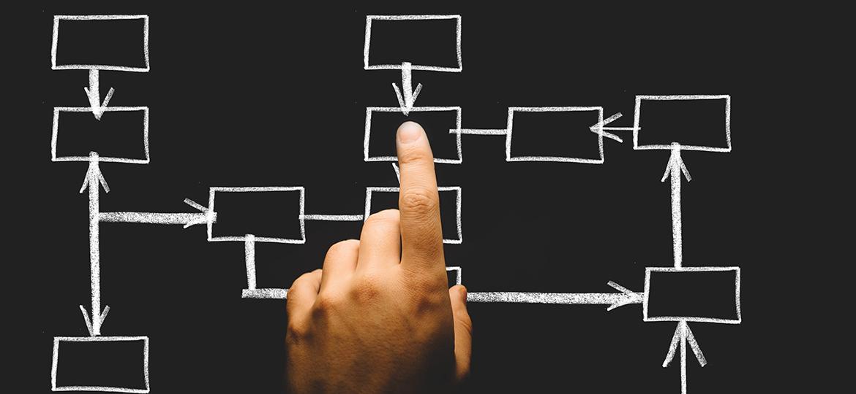 Desafios de implementar la excelencia en el servicio de una organización
