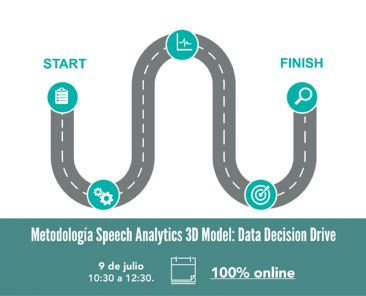 Workshop DEC - Metodologia CX Sabio Data Decision Drive